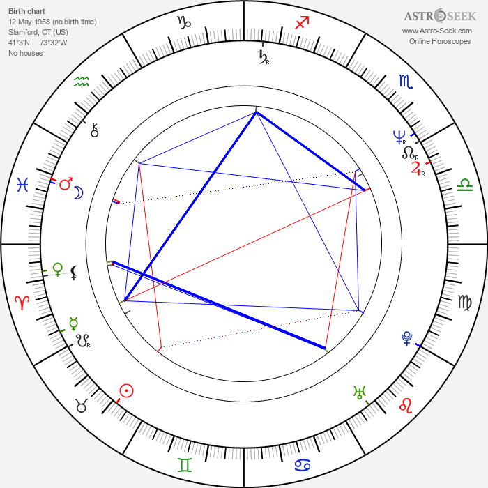 Kim Greist - Astrology Natal Birth Chart