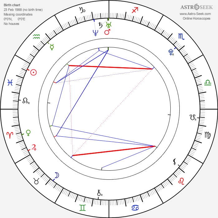 Kim Ji Yeop - Astrology Natal Birth Chart