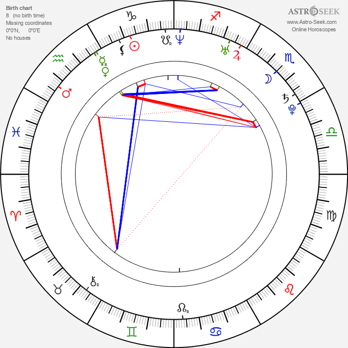 Kim Jong-Un - Astrology Natal Birth Chart