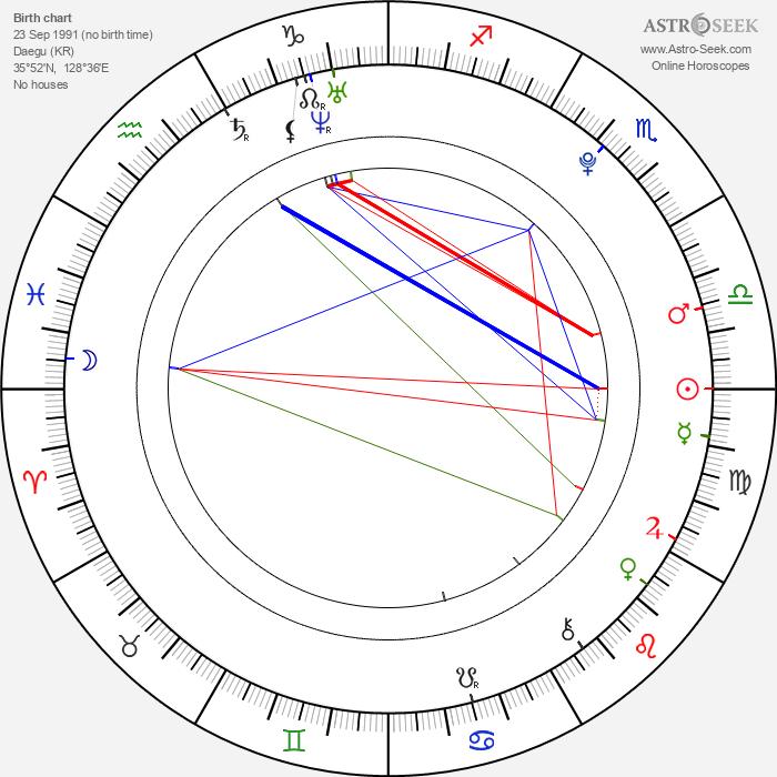 Kim Kibum - Astrology Natal Birth Chart