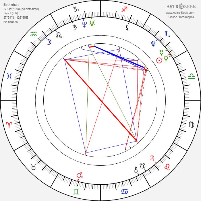 Kim Kon - Astrology Natal Birth Chart