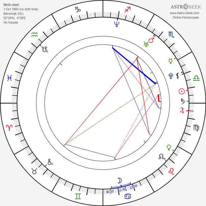 Kim-Lian van der Meij - Astrology Natal Birth Chart