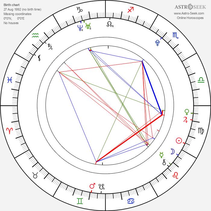 Kim Petras - Astrology Natal Birth Chart