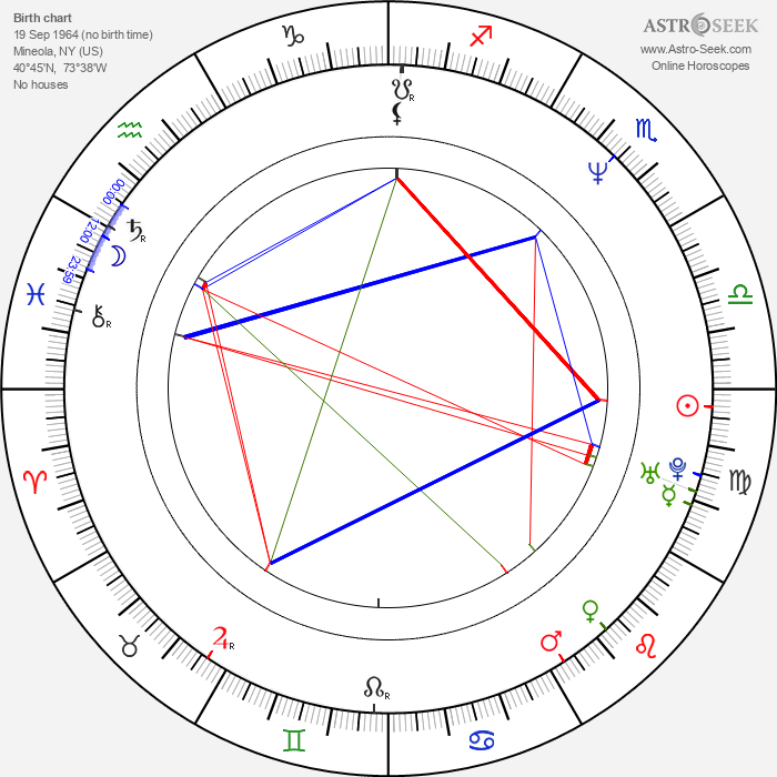 Kim Richards - Astrology Natal Birth Chart