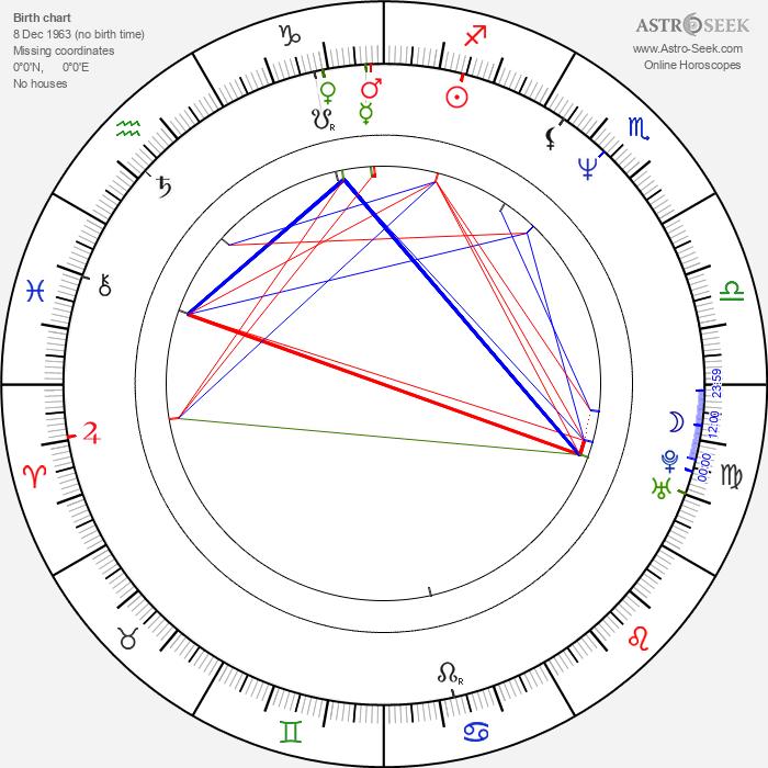 Kim Sill - Astrology Natal Birth Chart