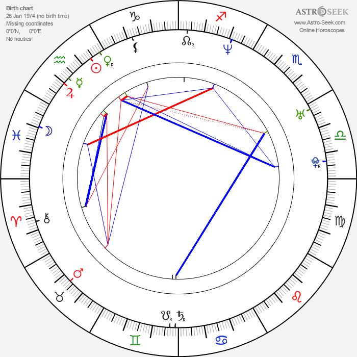 Kim van Kooten - Astrology Natal Birth Chart