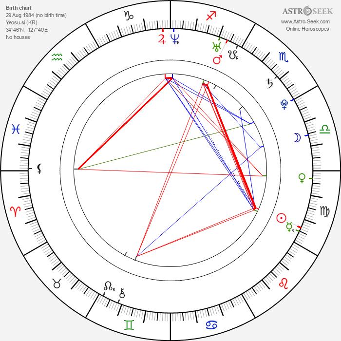 Kim Yoo-ri - Astrology Natal Birth Chart