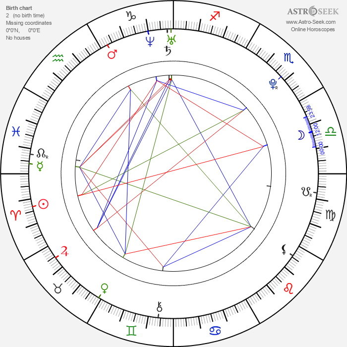 Kimber James - Astrology Natal Birth Chart