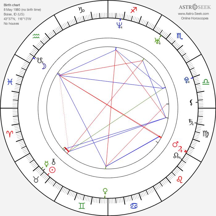 Kimberlee Peterson - Astrology Natal Birth Chart