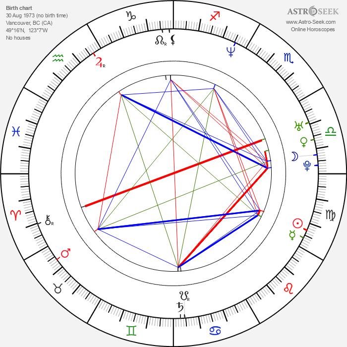 Kimberley Joseph - Astrology Natal Birth Chart