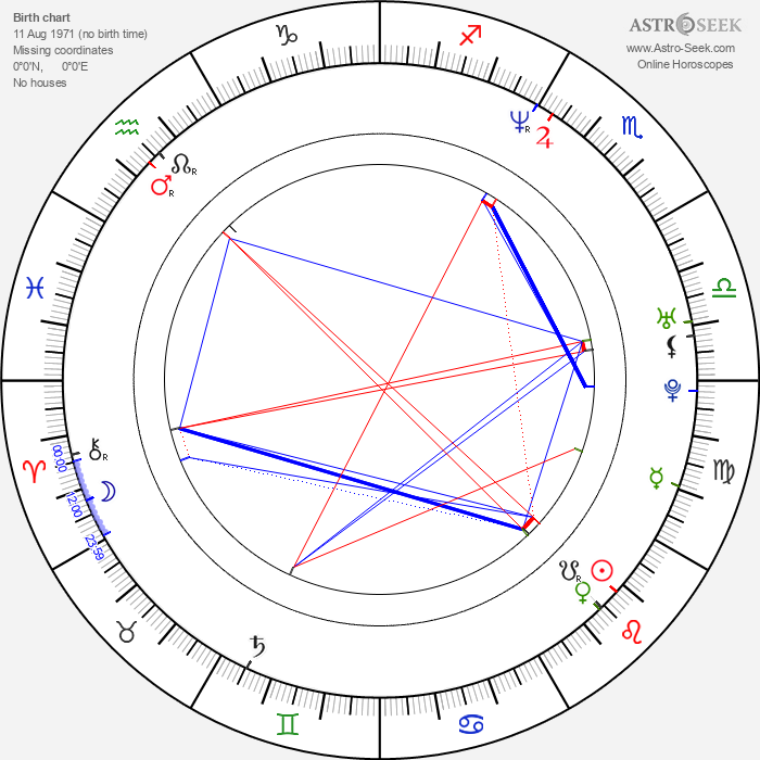 Kimberley Kates - Astrology Natal Birth Chart
