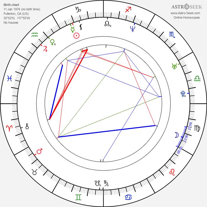 Kimberly Chambers - Astrology Natal Birth Chart