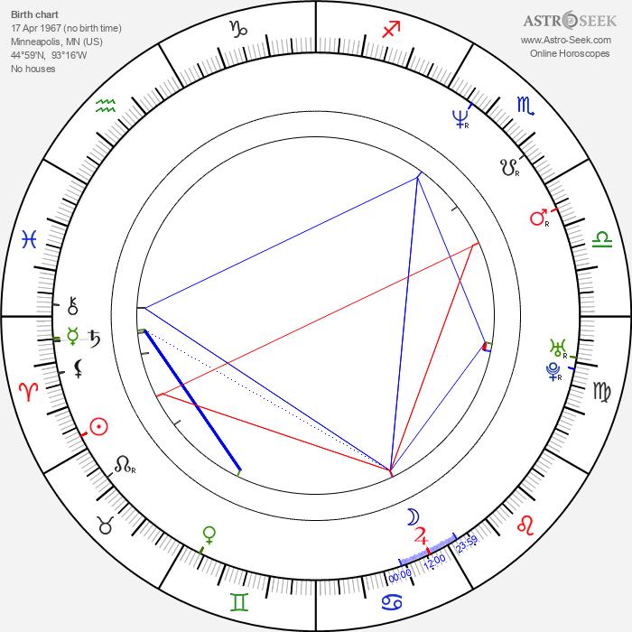 Kimberly Elise - Astrology Natal Birth Chart