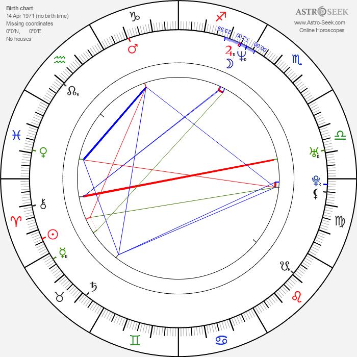 Kimberly Evan - Astrology Natal Birth Chart