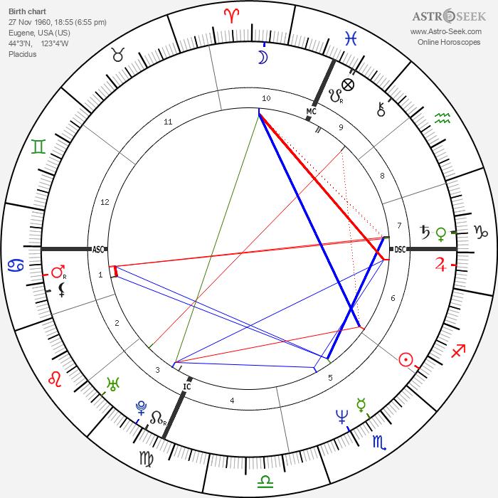 Kimberly Glasco - Astrology Natal Birth Chart