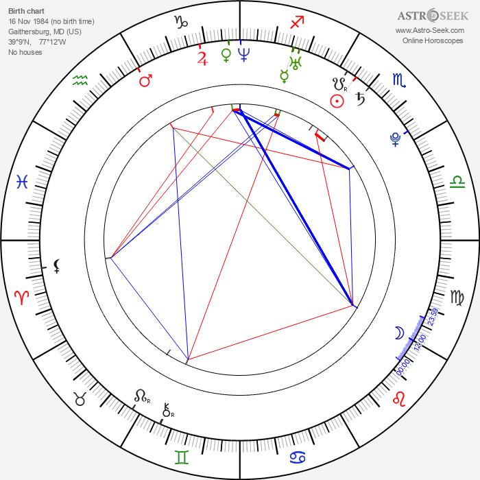 Kimberly J. Brown - Astrology Natal Birth Chart