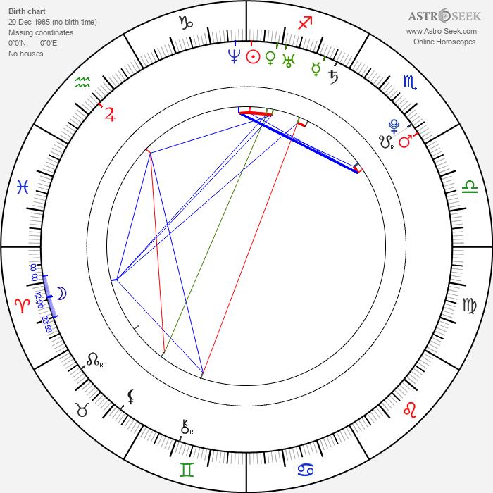 Kimberly Klaver - Astrology Natal Birth Chart