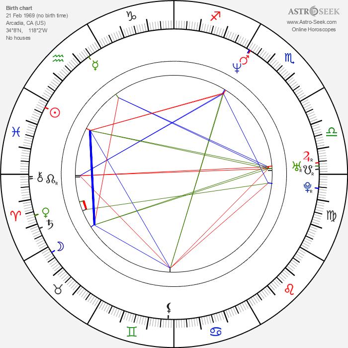 Kimberly Oja - Astrology Natal Birth Chart