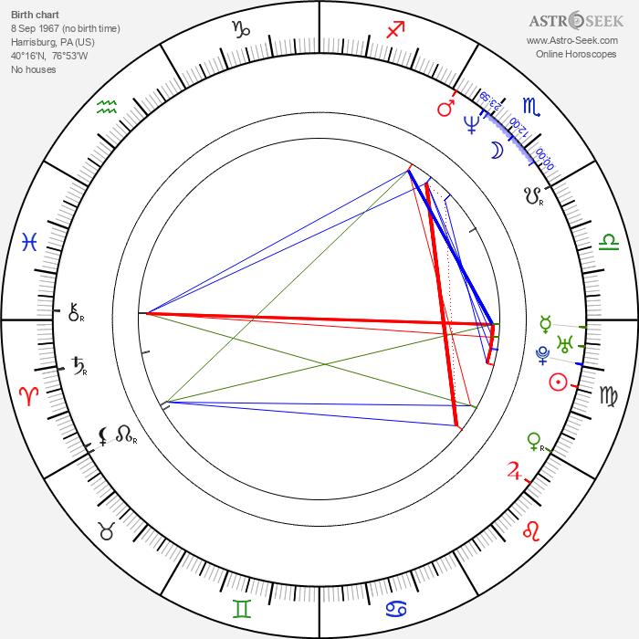 Kimberly Peirce - Astrology Natal Birth Chart