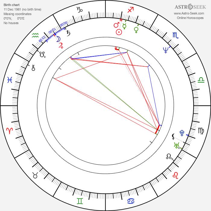 Kimberly Scott - Astrology Natal Birth Chart