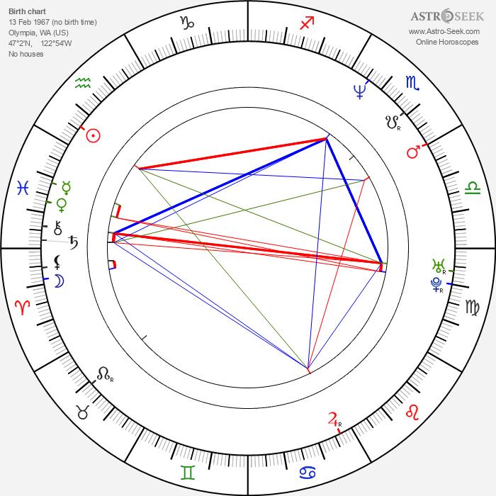 Kimberly Seilhamer - Astrology Natal Birth Chart