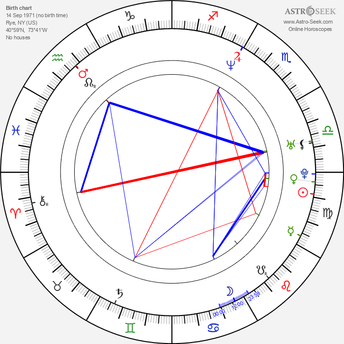 Kimberly Williams-Paisley - Astrology Natal Birth Chart