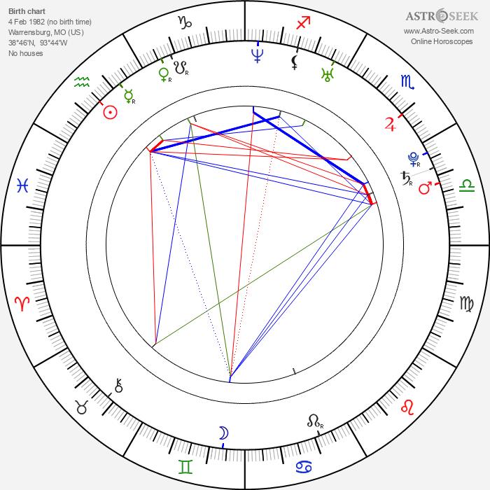 Kimberly Wyatt - Astrology Natal Birth Chart