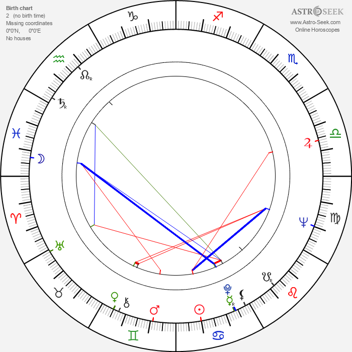 Kimmo Chydenius - Astrology Natal Birth Chart