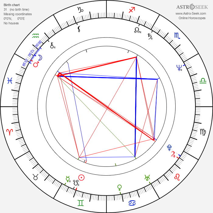 Kimmo Kahra - Astrology Natal Birth Chart