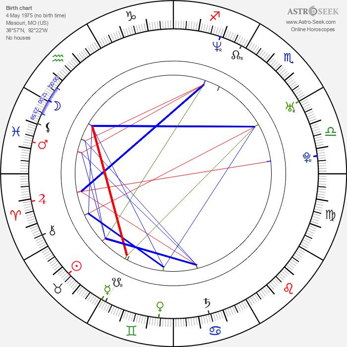 Kimora Lee Simmons - Astrology Natal Birth Chart
