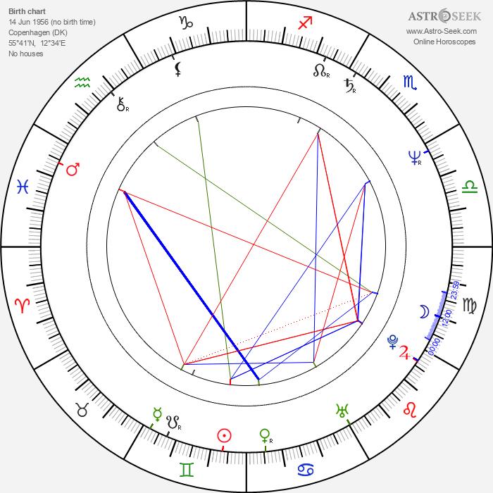 King Diamond - Astrology Natal Birth Chart