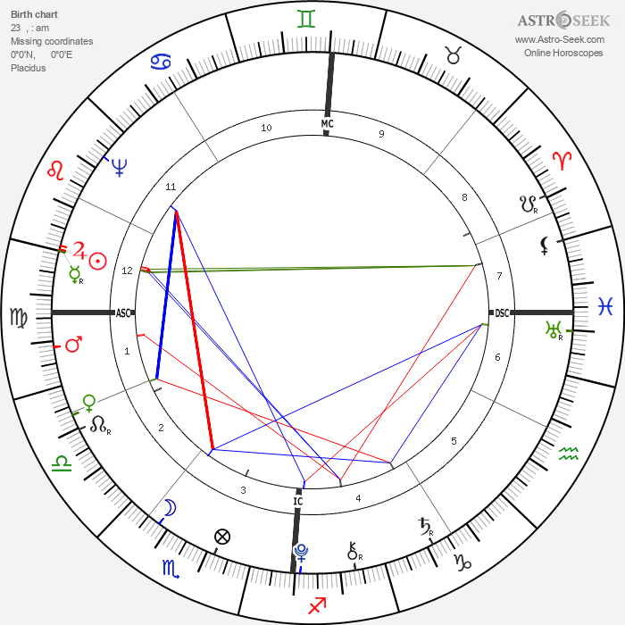 King of France Louis XVI - Astrology Natal Birth Chart