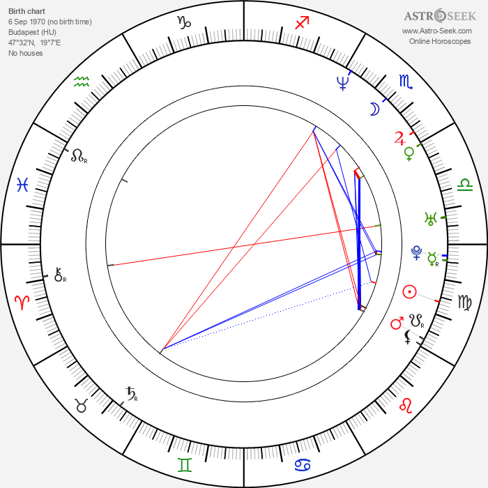 Kinga Gál - Astrology Natal Birth Chart