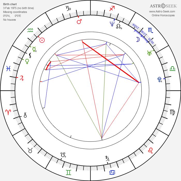 Kinga Ilgner - Astrology Natal Birth Chart