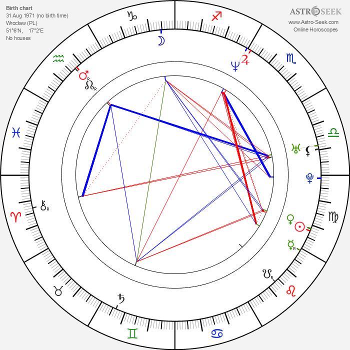 Kinga Preis - Astrology Natal Birth Chart