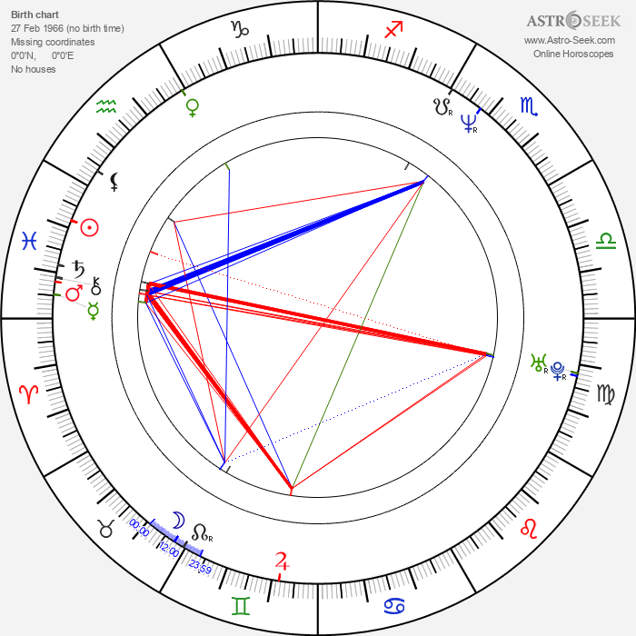 Kinji Yoshimoto - Astrology Natal Birth Chart