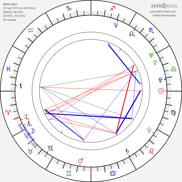 Kip Pardue - Astrology Natal Birth Chart