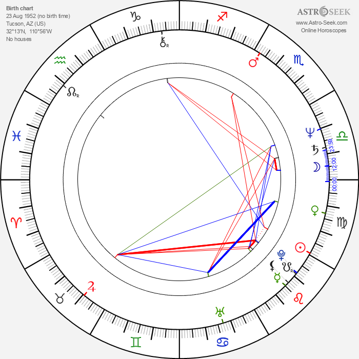 Kirby Dick - Astrology Natal Birth Chart
