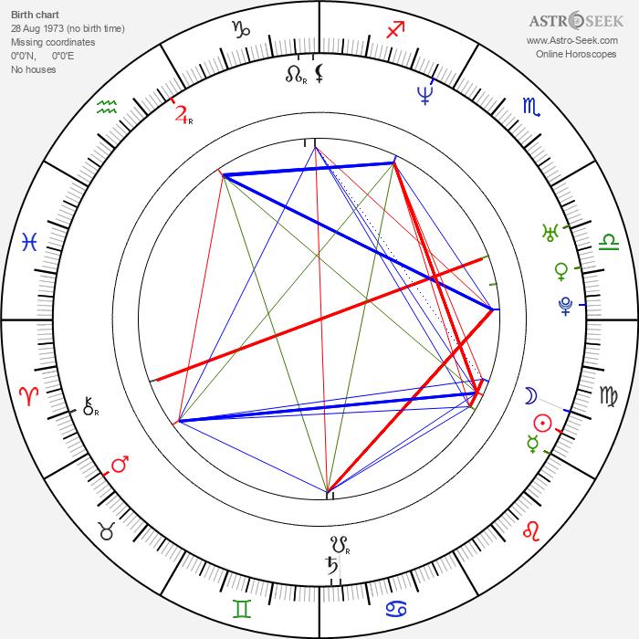 Kirby Morrow - Astrology Natal Birth Chart