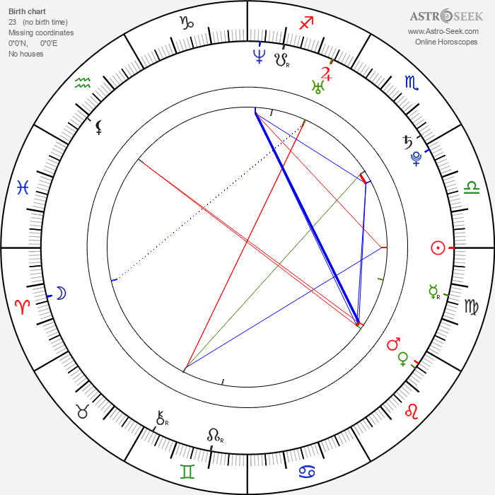 Kiri Stevens - Astrology Natal Birth Chart