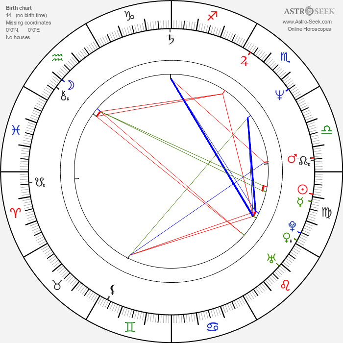 Kirk Baltz - Astrology Natal Birth Chart