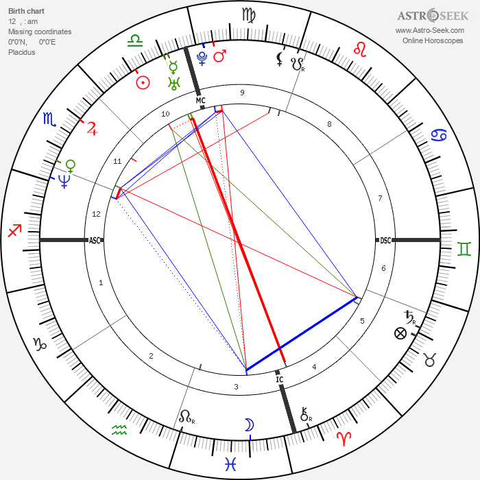 Kirk Cameron - Astrology Natal Birth Chart