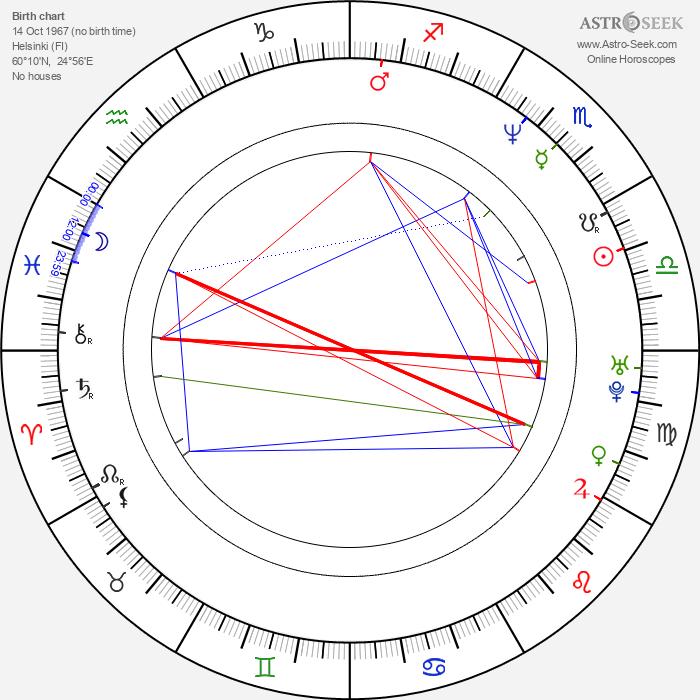 Kirsi Piha - Astrology Natal Birth Chart