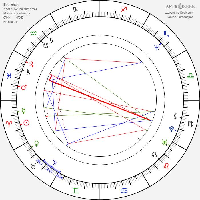 Kirsten Baker - Astrology Natal Birth Chart