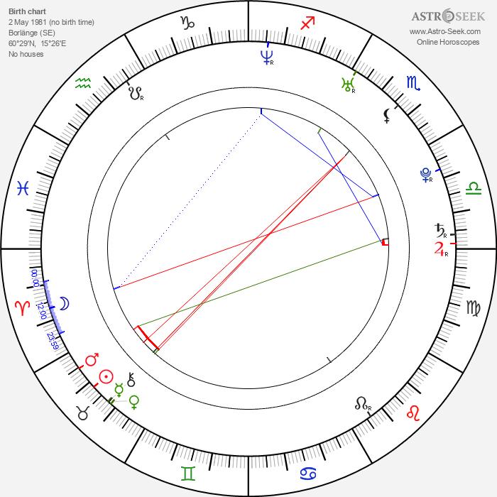 Kirsten Belin - Astrology Natal Birth Chart