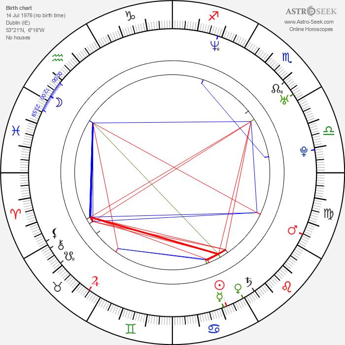 Kirsten Sheridan - Astrology Natal Birth Chart