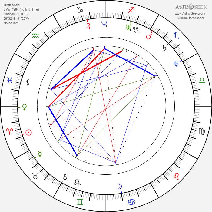 Kirsten Storms - Astrology Natal Birth Chart