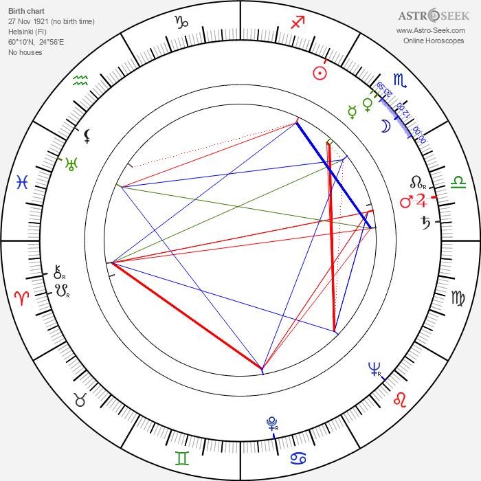Kirsti Rautiainen - Astrology Natal Birth Chart