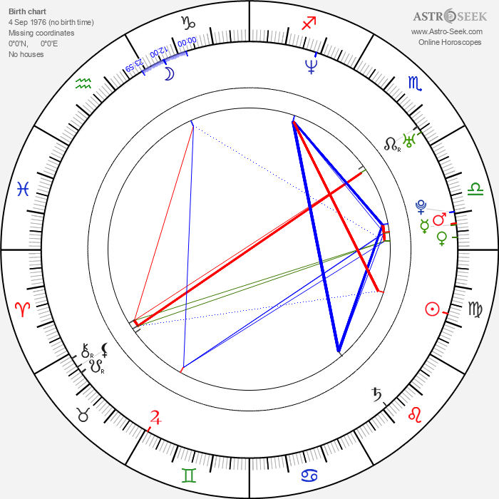 Kirsty Hume - Astrology Natal Birth Chart