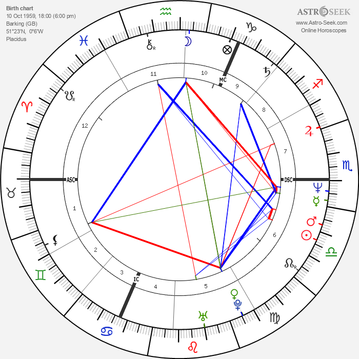 Kirsty MacColl - Astrology Natal Birth Chart